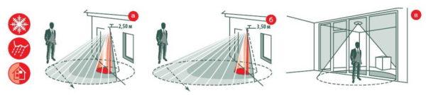 С увеличением высоты установки увеличивается зона обнаружения, но снижается чувствительность