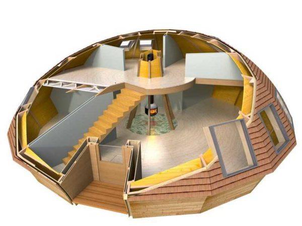 Внутренняя планировка купольных домов очень специфическая