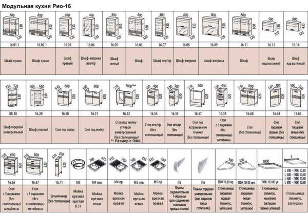 Разных шкафов и шкафчиков может быть много, причем они могут быть в разных размерах